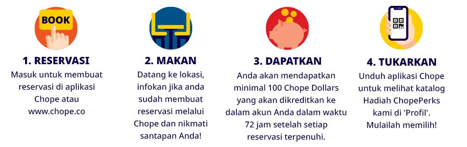 Chope-Dollars Guide
