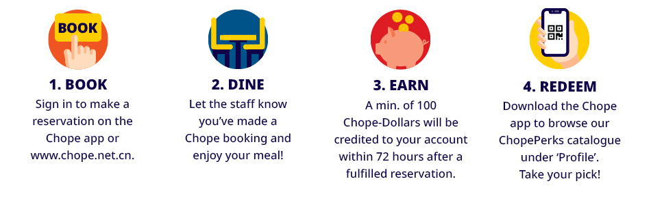 Chope-Dollars Guide