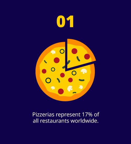 PizzaFact1
