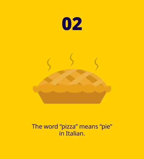 PizzaFact2