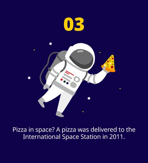 PizzaFact3